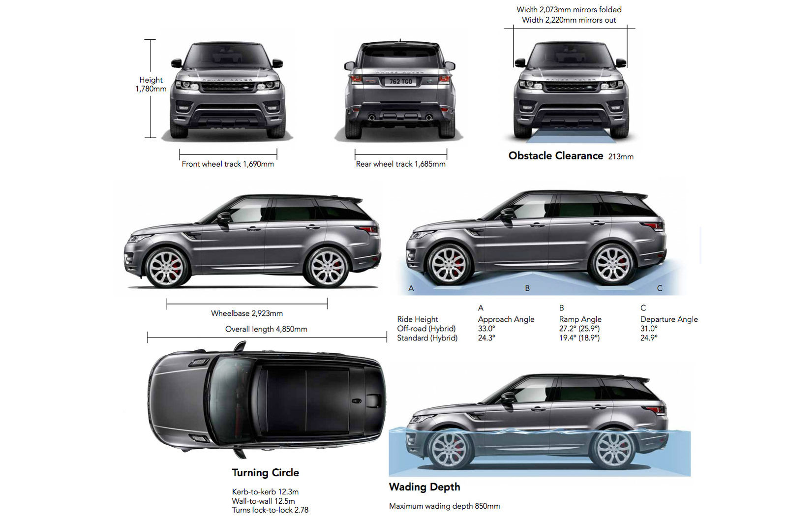 range rover sport dimensions guide carwow. Black Bedroom Furniture Sets. Home Design Ideas